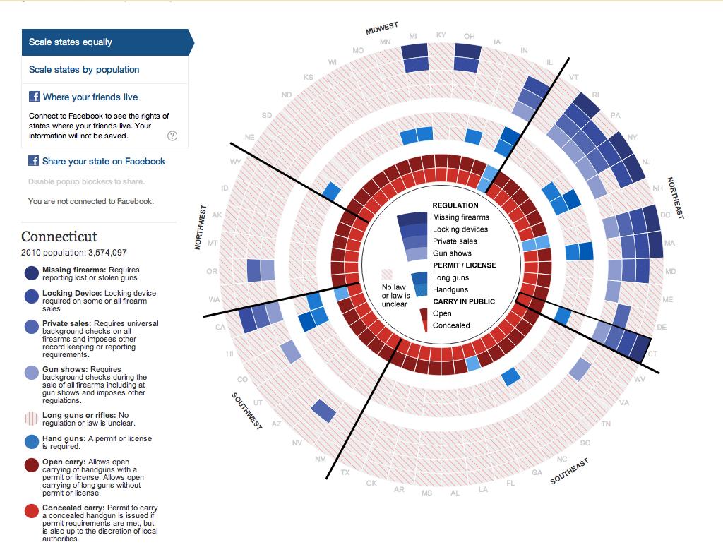 infographie Guardian - armes à feu aux Etats-Unis
